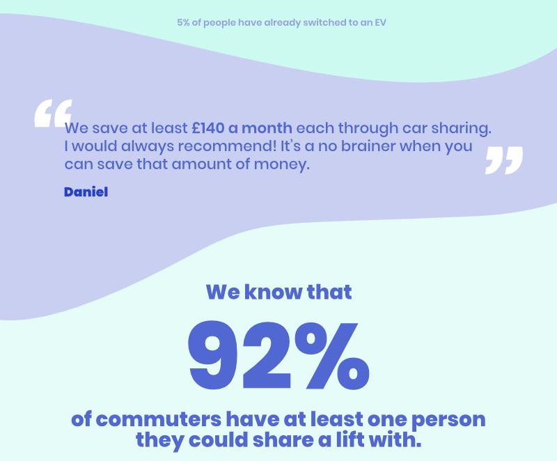 Member survey 2021 results