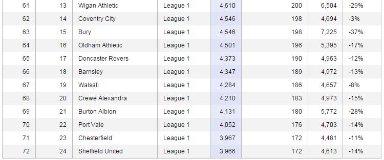 league3