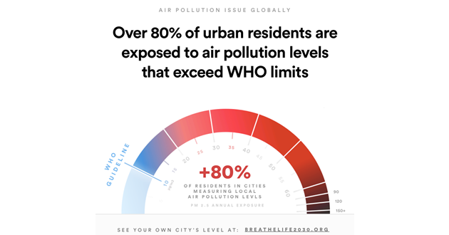 urban res air pol
