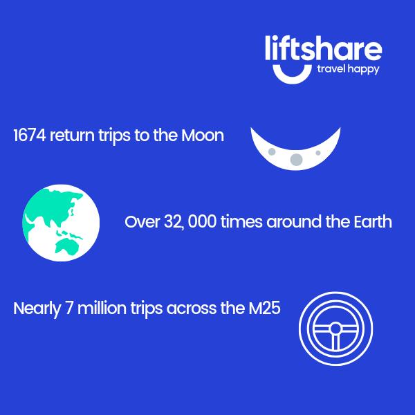 800-mil-miles