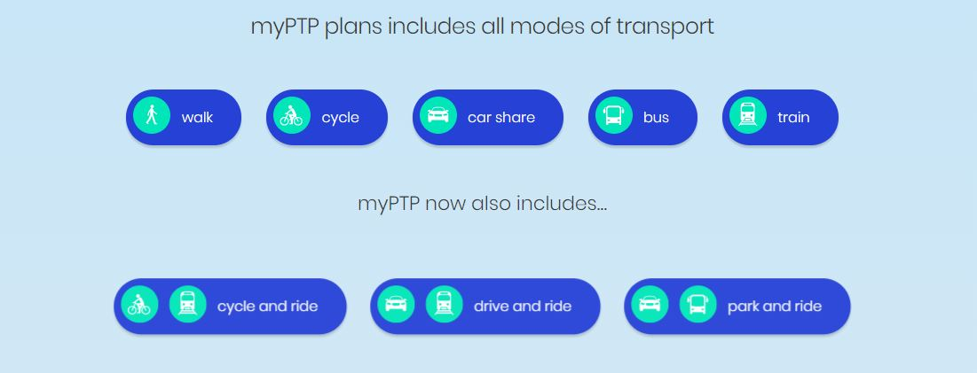 myptp modes